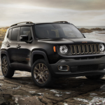 2020 Jeep Renegade Engine, Drivetrain, and Price